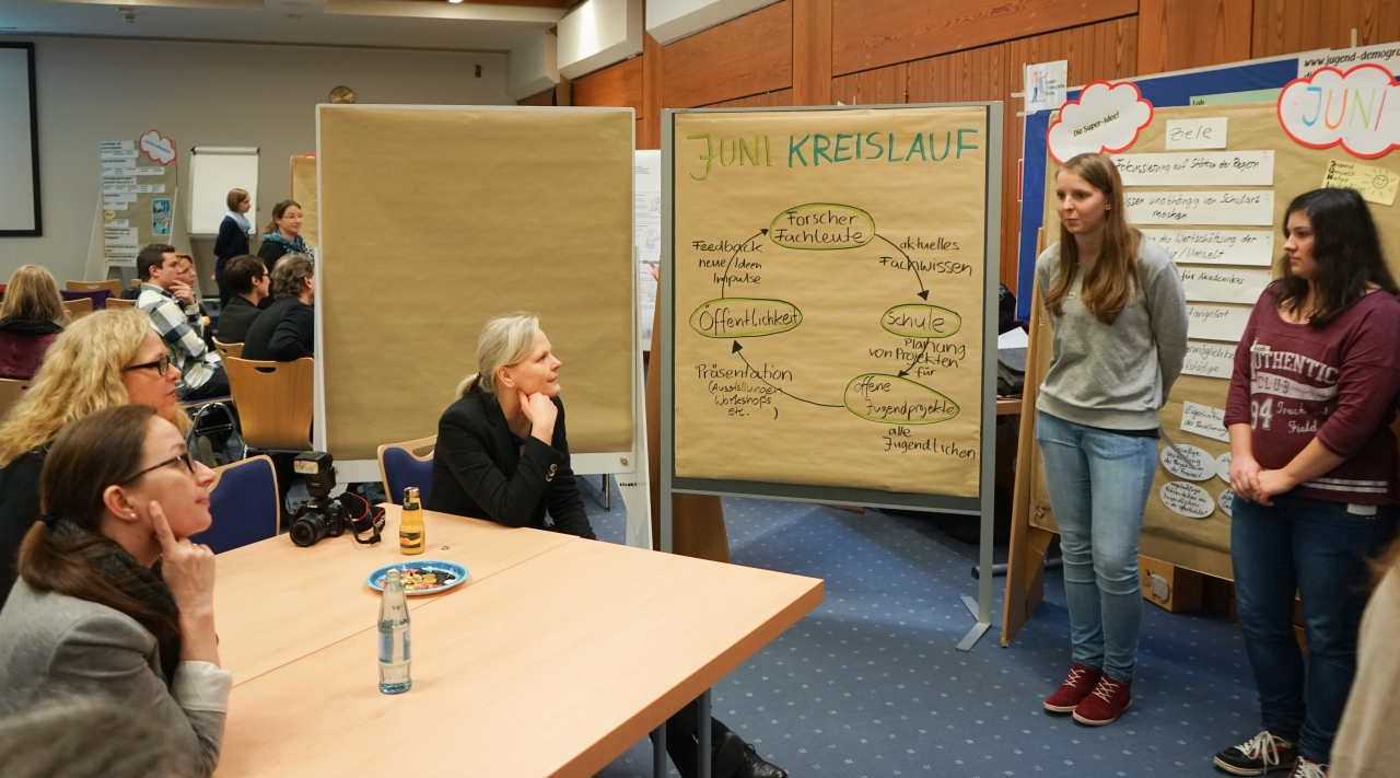 160427 AG Jugend Lichtenfels Jugendliche praesentieren Ergebnisse
