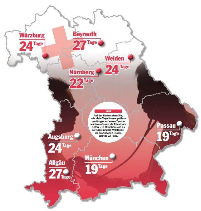 7. Januar 2016 – Kassenpatienten warten in Bayern länger auf Termine
