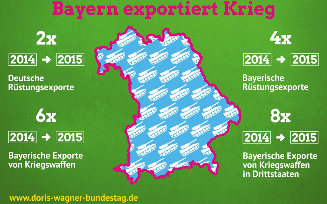 28. November 2016 – Bayern ist Spitze – vor allem bei Rüstungsexporten